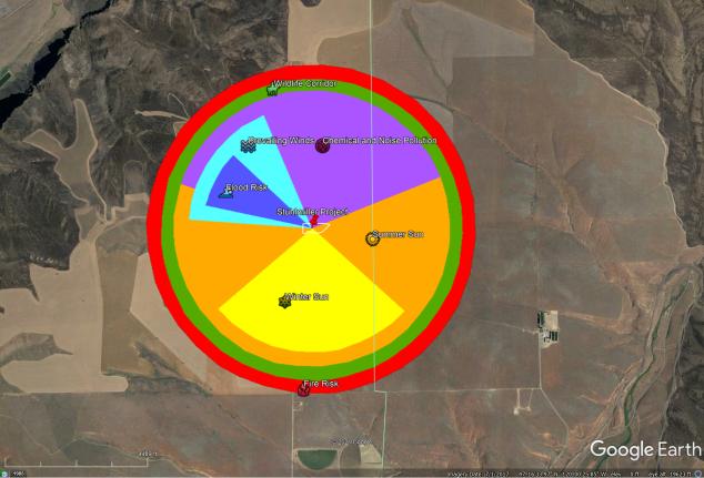 HORT 485 Sector Compass